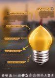 طرح رویش حسینی با رویکرد حل معضلات مردم